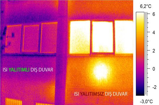 bina termal görüntü ile ilgili görsel sonucu